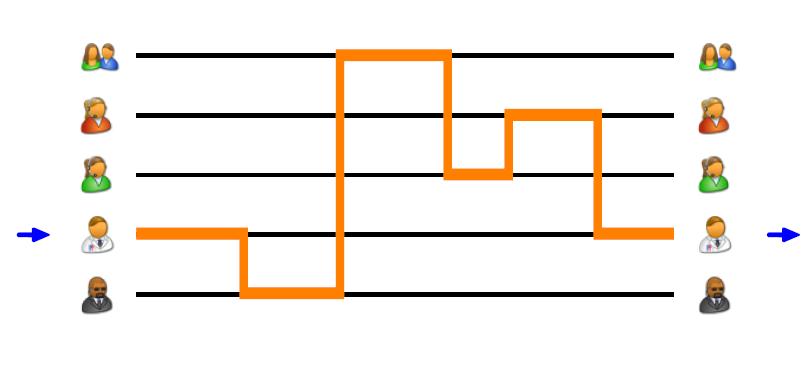 Course Image Организационный менеджмент и структура компании